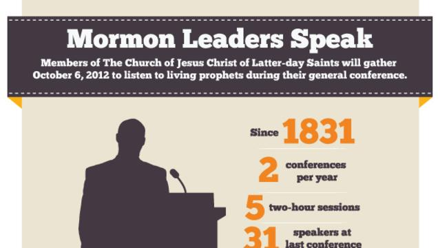 LDS Mormon general conference october 2012 Infographic